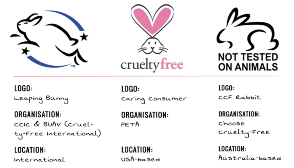 approved cruelty free bunny logos